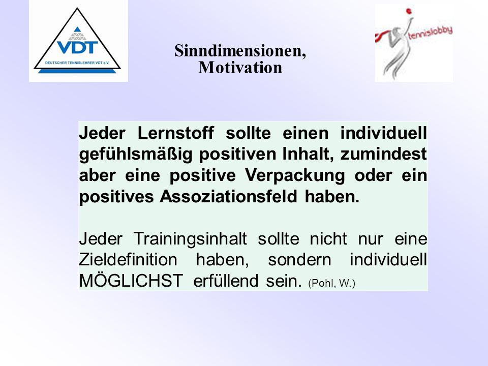 Sinndimensionen, Motivation Jeder Lernstoff sollte einen individuell gefühlsmäßig positiven Inhalt, zumindest aber eine positive Verpackung oder ein positives Assoziationsfeld haben.