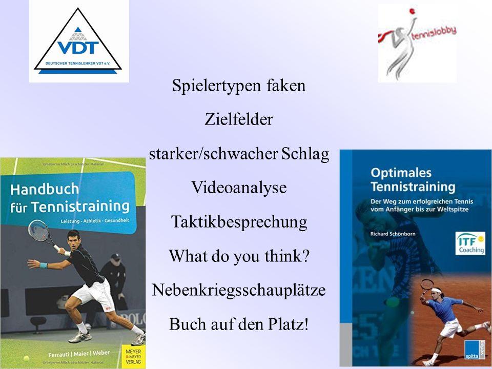 Spielertypen faken Zielfelder starker/schwacher Schlag Videoanalyse Taktikbesprechung What do you think? Nebenkriegsschauplätze Buch auf den Platz!