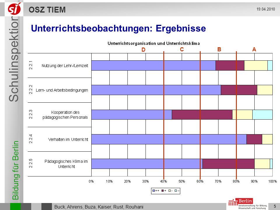Bildung für Berlin Schulinspektion OSZ TIEM 5 Buck, Ahrens, Buza, Kaiser, Rust, Rouhani 19.04.2010 5 Unterrichtsbeobachtungen: Ergebnisse ABC D