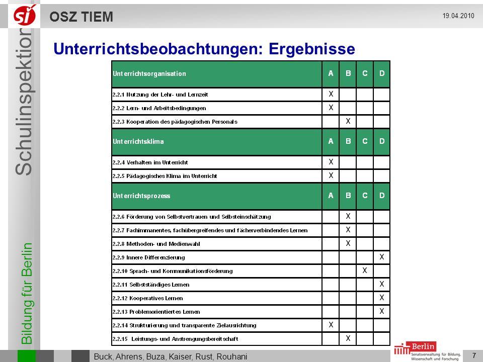 Bildung für Berlin Schulinspektion OSZ TIEM 7 Buck, Ahrens, Buza, Kaiser, Rust, Rouhani 19.04.2010 7 Unterrichtsbeobachtungen: Ergebnisse
