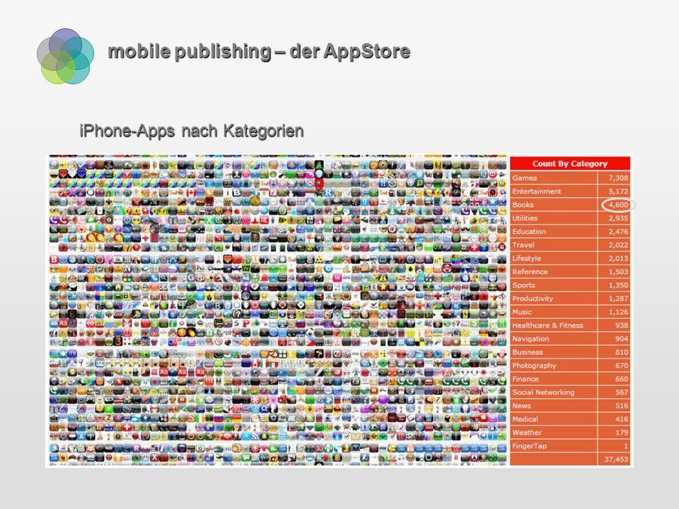 mobile publishing – der AppStore iPhone-Apps nach Kategorien