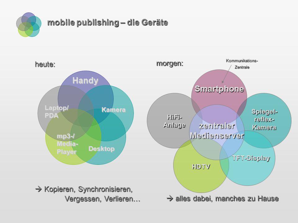 mobile publishing – die Technologie Kindle & Sony Reader sind Prototypen.