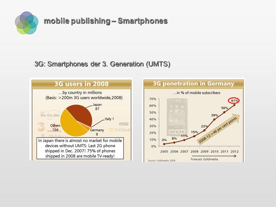mobile publishing – das iPhone  Video iPhone (www.youtube.com/watch?v=DwhG6LggOQU)