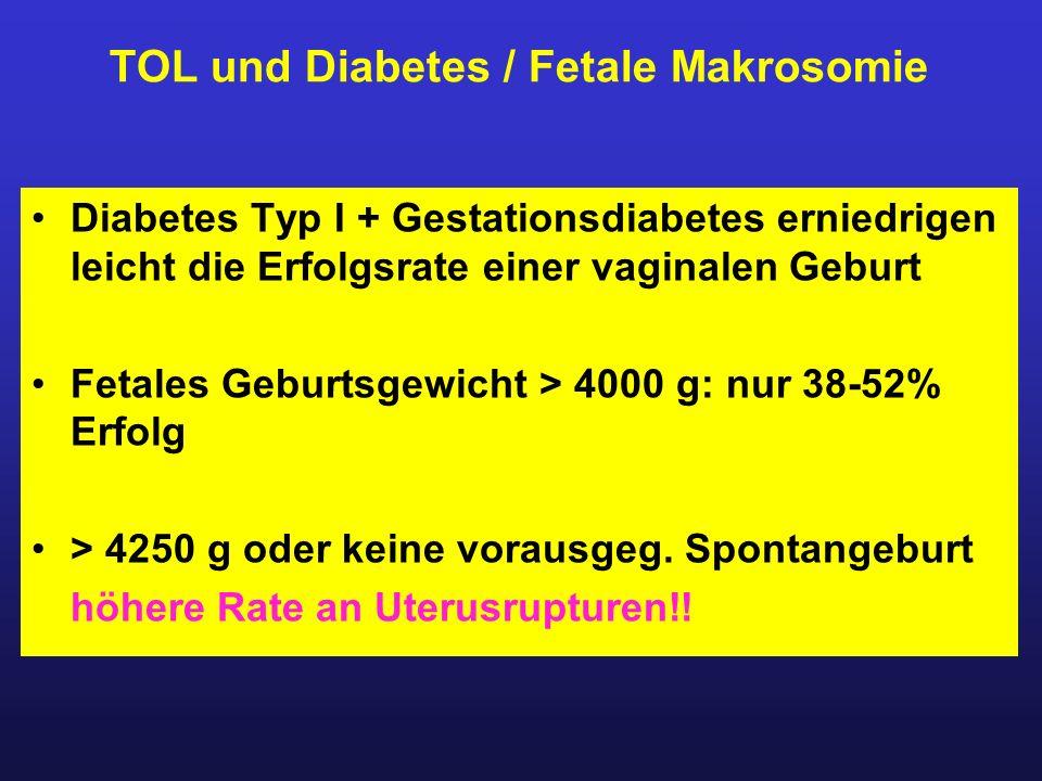 Diabetes Typ I + Gestationsdiabetes erniedrigen leicht die Erfolgsrate einer vaginalen Geburt Fetales Geburtsgewicht > 4000 g: nur 38-52% Erfolg > 425