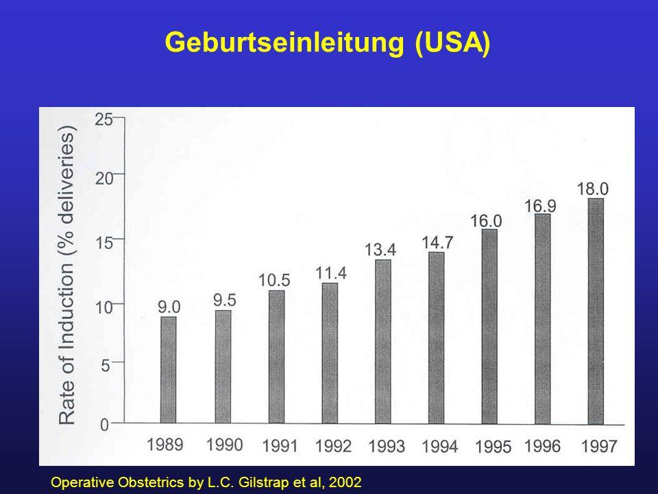 Geburtseinleitung (USA) Operative Obstetrics by L.C. Gilstrap et al, 2002