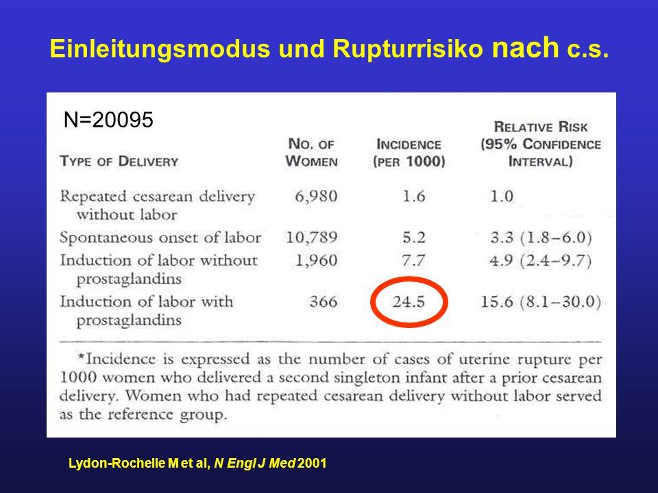 Lydon-Rochelle M et al, N Engl J Med 2001 N=20095 Einleitungsmodus und Rupturrisiko nach c.s.