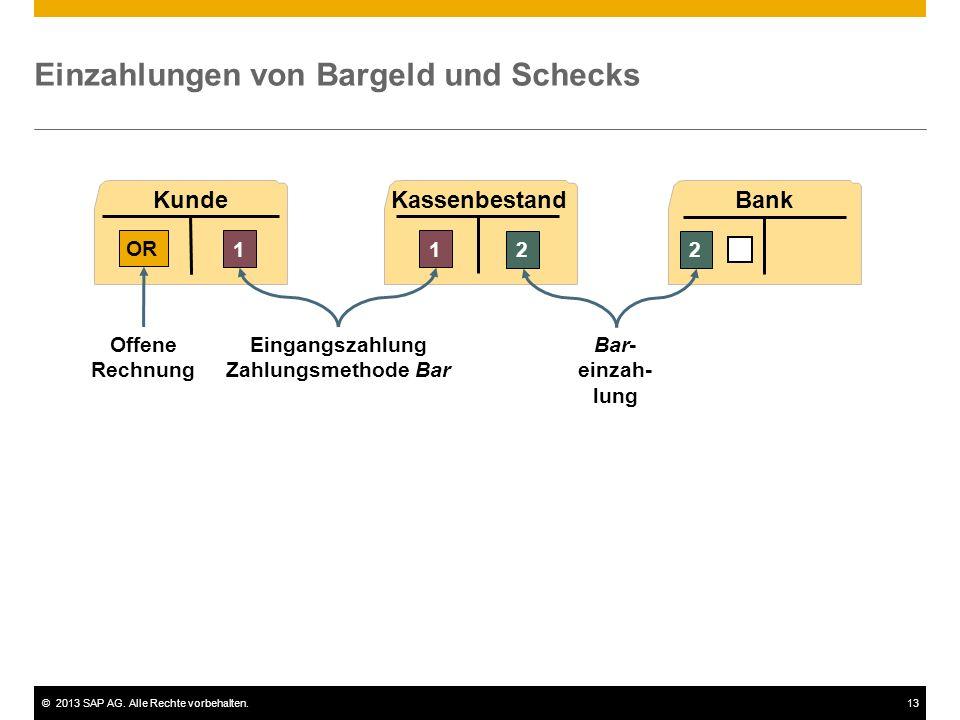 ©2013 SAP AG. Alle Rechte vorbehalten.13 Einzahlungen von Bargeld und Schecks Kassenbestand 1 2 Bank 2 Bar- einzah- lung Kunde 1 OR Offene Rechnung Ei