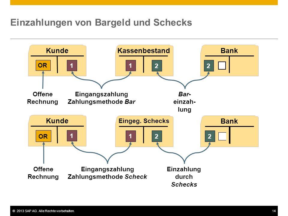 ©2013 SAP AG. Alle Rechte vorbehalten.14 Einzahlungen von Bargeld und Schecks Kassenbestand 1 2 Bank 2 Bar- einzah- lung Eingeg. Schecks 1 2 Bank 2 Ei