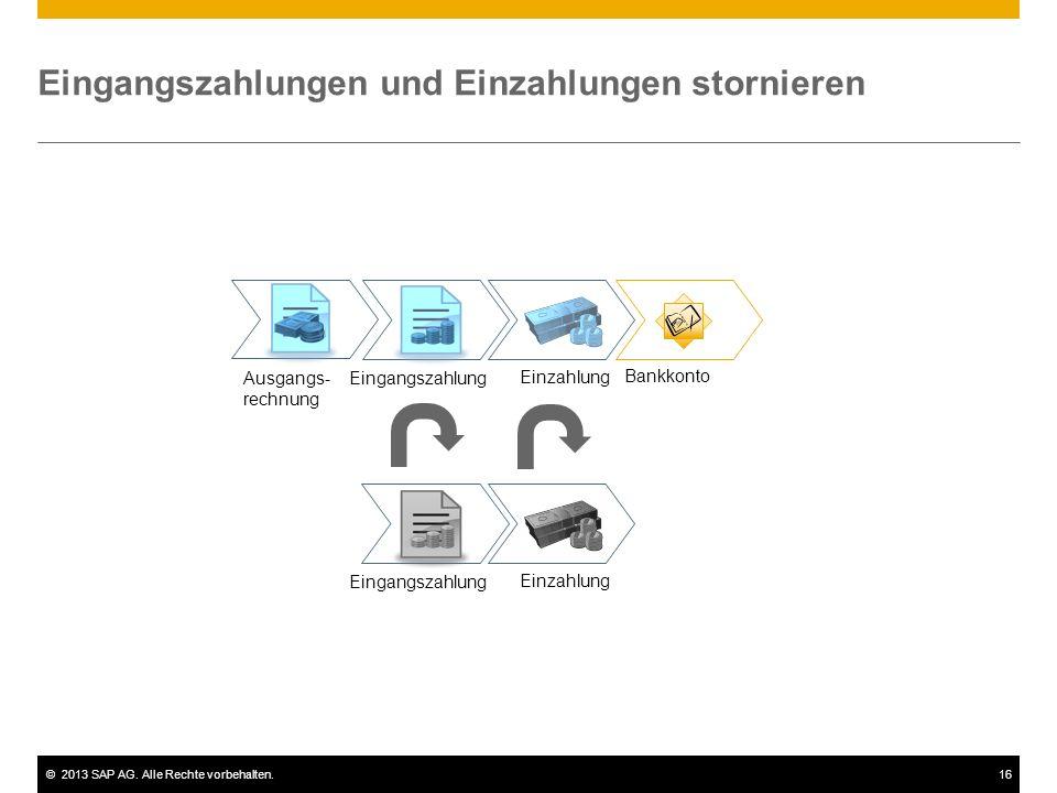 ©2013 SAP AG. Alle Rechte vorbehalten.16 Eingangszahlungen und Einzahlungen stornieren Eingangszahlung Ausgangs- rechnung Einzahlung Bankkonto Eingang