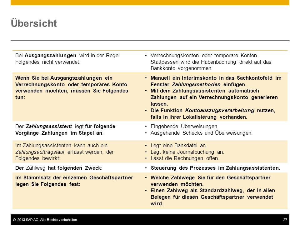 ©2013 SAP AG. Alle Rechte vorbehalten.27 Übersicht Bei Ausgangszahlungen wird in der Regel Folgendes nicht verwendet: Verrechnungskonten oder temporär