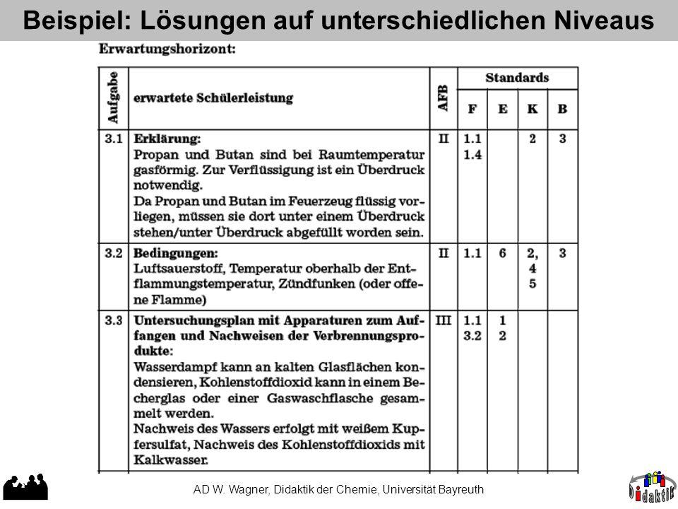 Beispiel: Lösungen auf unterschiedlichen Niveaus AD W. Wagner, Didaktik der Chemie, Universität Bayreuth
