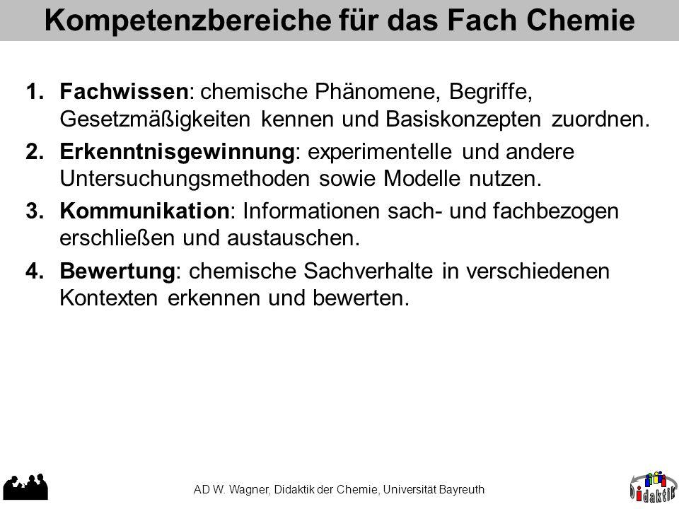 Kompetenzbereiche für das Fach Chemie AD W. Wagner, Didaktik der Chemie, Universität Bayreuth 1.Fachwissen: chemische Phänomene, Begriffe, Gesetzmäßig