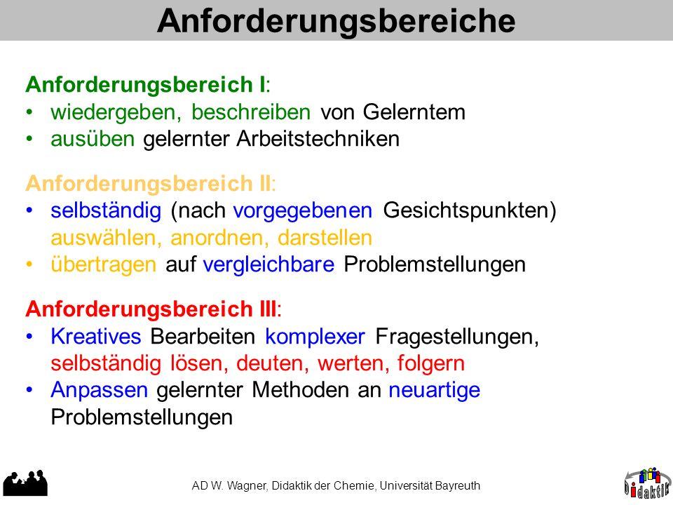 Anforderungsbereiche AD W. Wagner, Didaktik der Chemie, Universität Bayreuth Anforderungsbereich I: wiedergeben, beschreiben von Gelerntem ausüben gel