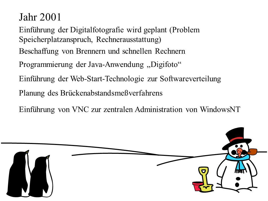 Jahr 2001 Einführung der Digitalfotografie wird geplant (Problem Speicherplatzanspruch, Rechnerausstattung) Beschaffung von Brennern und schnellen Rec