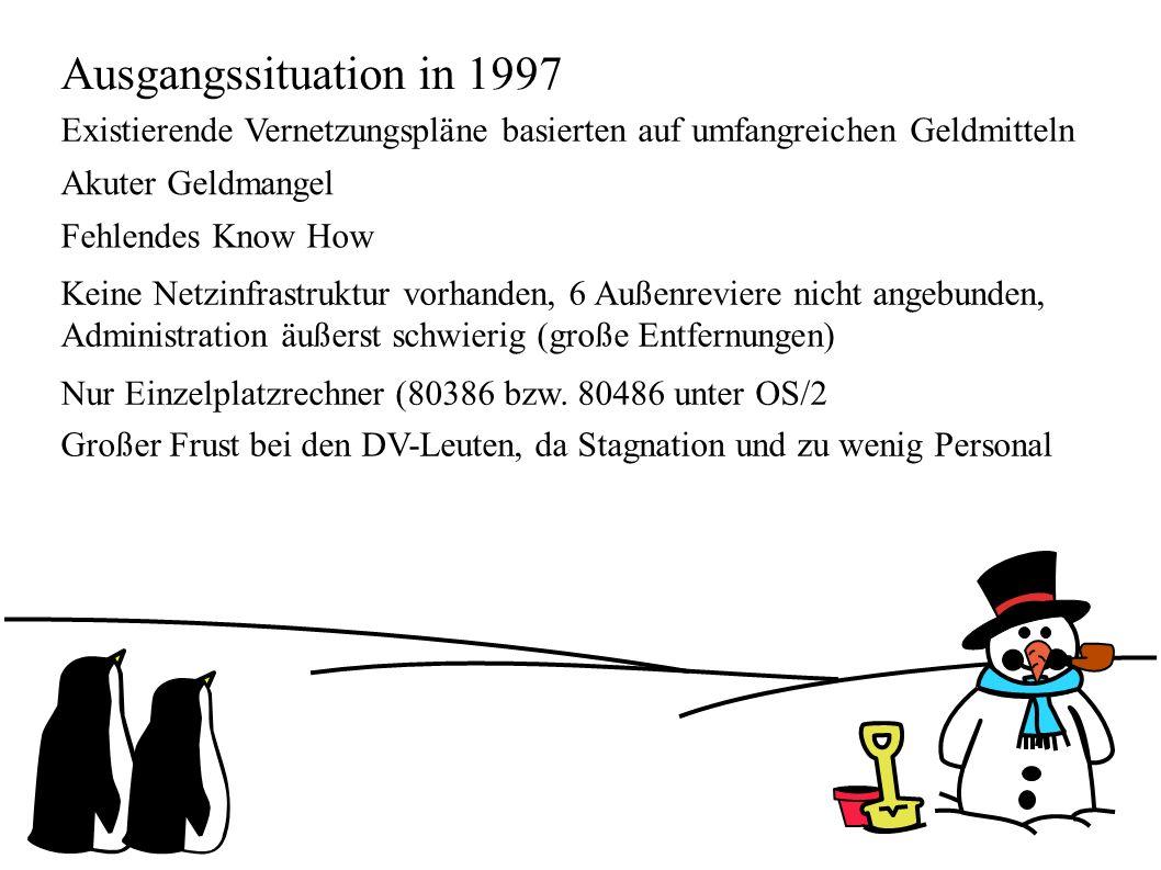 Ausgangssituation in 1997 Existierende Vernetzungspläne basierten auf umfangreichen Geldmitteln Akuter Geldmangel Fehlendes Know How Keine Netzinfrast
