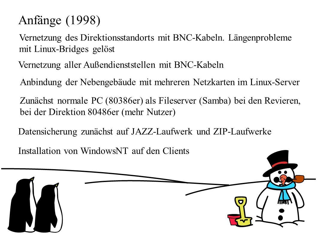 Anfänge (1998) Vernetzung des Direktionsstandorts mit BNC-Kabeln. Längenprobleme mit Linux-Bridges gelöst Vernetzung aller Außendienststellen mit BNC-