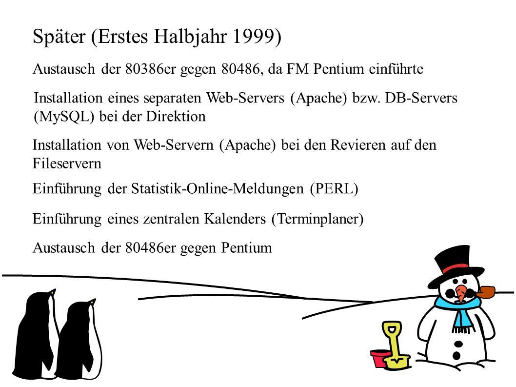 Später (Erstes Halbjahr 1999) Installation eines separaten Web-Servers (Apache) bzw. DB-Servers (MySQL) bei der Direktion Installation von Web-Servern