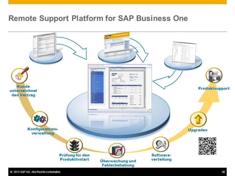 ©2013 SAP AG. Alle Rechte vorbehalten.30 Remote Support Platform for SAP Business One Kunde unterzeichnet den Vertrag Software- verteilung Konfigurati