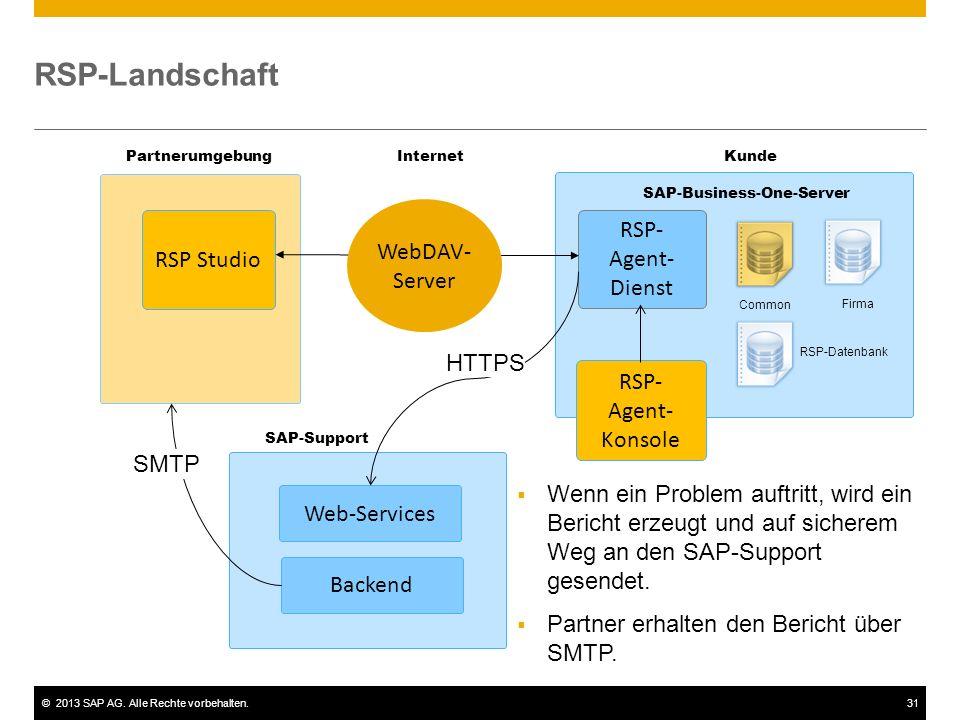 ©2013 SAP AG. Alle Rechte vorbehalten.31 RSP-Landschaft SAP-Business-One-Server Firma Common RSP- Agent- Dienst SAP-Support Web-Services RSP- Agent- K