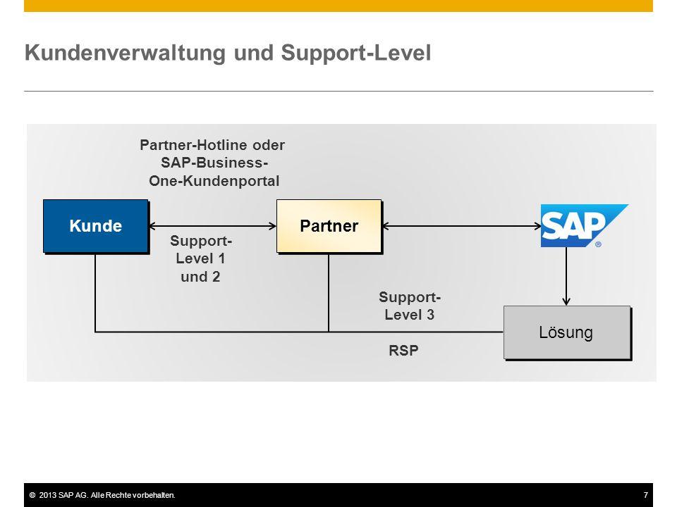 ©2013 SAP AG. Alle Rechte vorbehalten.7 Kundenverwaltung und Support-Level Kunde Partner-Hotline oder SAP-Business- One-Kundenportal RSP Support- Leve