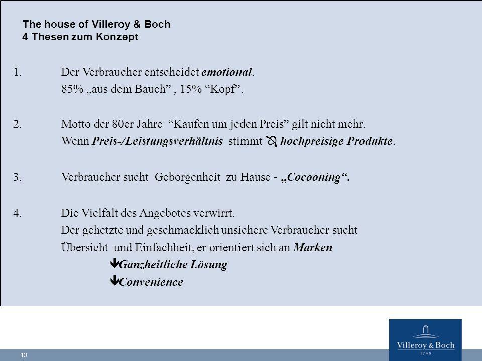 """13 Thesen zum Konzept The house of Villeroy & Boch 4 Thesen zum Konzept 1. Der Verbraucher entscheidet emotional. 85% """"aus dem Bauch"""", 15% """"Kopf"""". 2.M"""