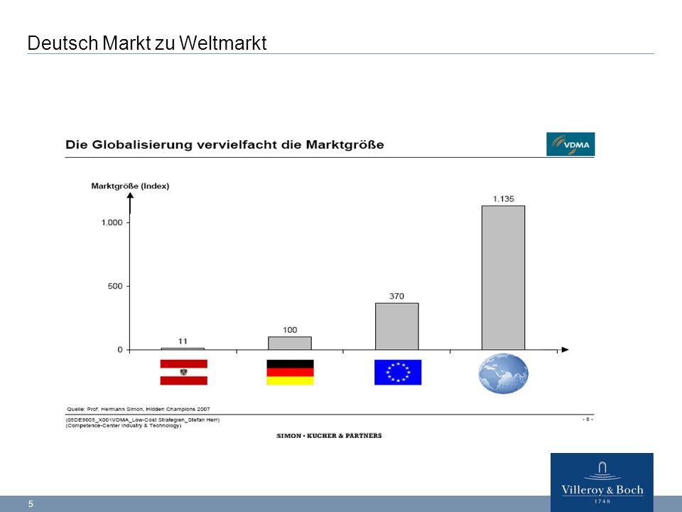 5 Deutsch Markt zu Weltmarkt