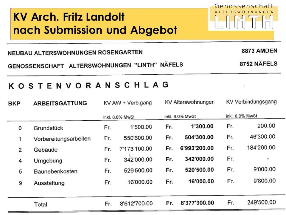 KV Arch. Fritz Landolt nach Submission und Abgebot
