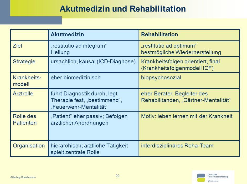 "Abteilung Sozialmedizin 20 Akutmedizin und Rehabilitation AkutmedizinRehabilitation Ziel""restitutio ad integrum"" Heilung ""restitutio ad optimum"" bestm"