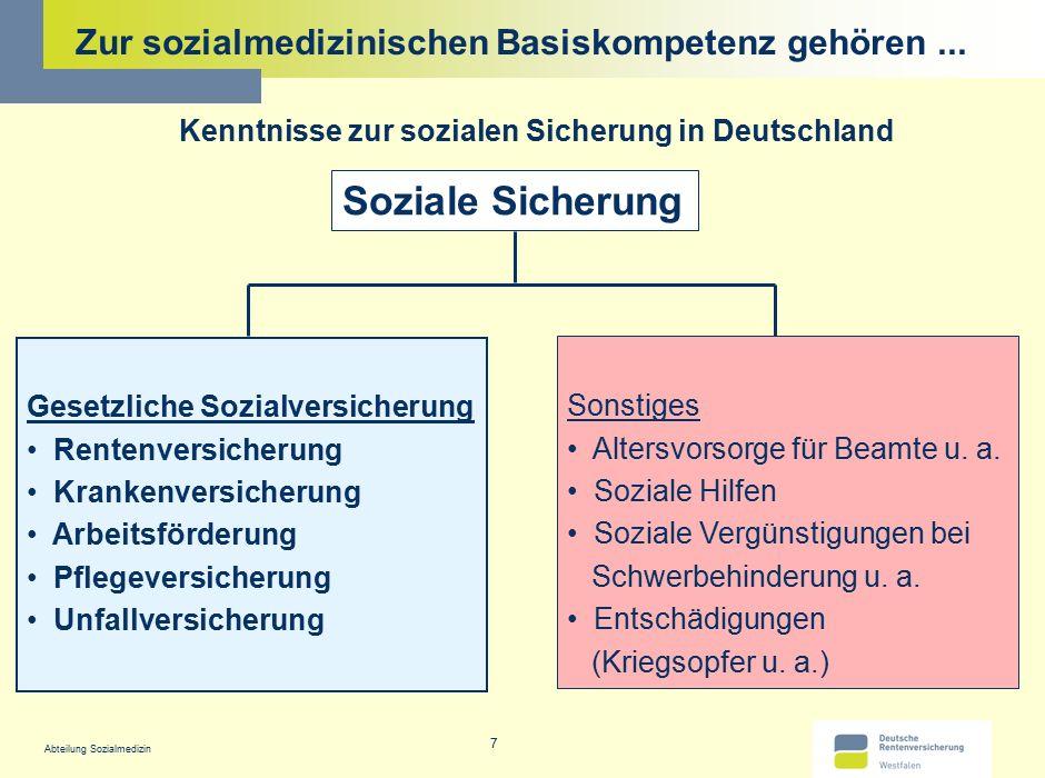 Abteilung Sozialmedizin 7 Zur sozialmedizinischen Basiskompetenz gehören... Soziale Sicherung Gesetzliche Sozialversicherung Rentenversicherung Kranke