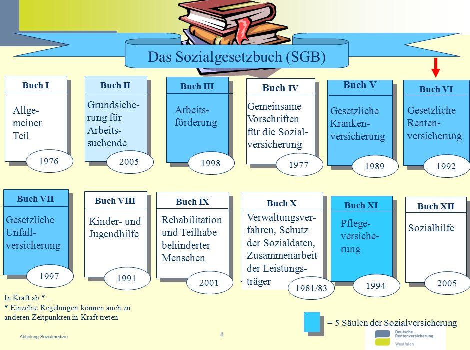Abteilung Sozialmedizin 8 Buch I Allge- meiner Teil 1976 Buch II 2005 Grundsiche- rung für Arbeits- suchende Buch IV 1977 Gemeinsame Vorschriften für