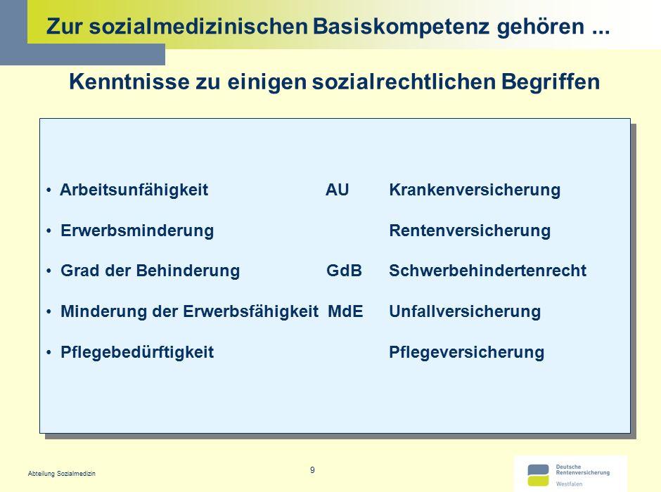 Abteilung Sozialmedizin 9 Zur sozialmedizinischen Basiskompetenz gehören... Kenntnisse zu einigen sozialrechtlichen Begriffen Arbeitsunfähigkeit AUKra