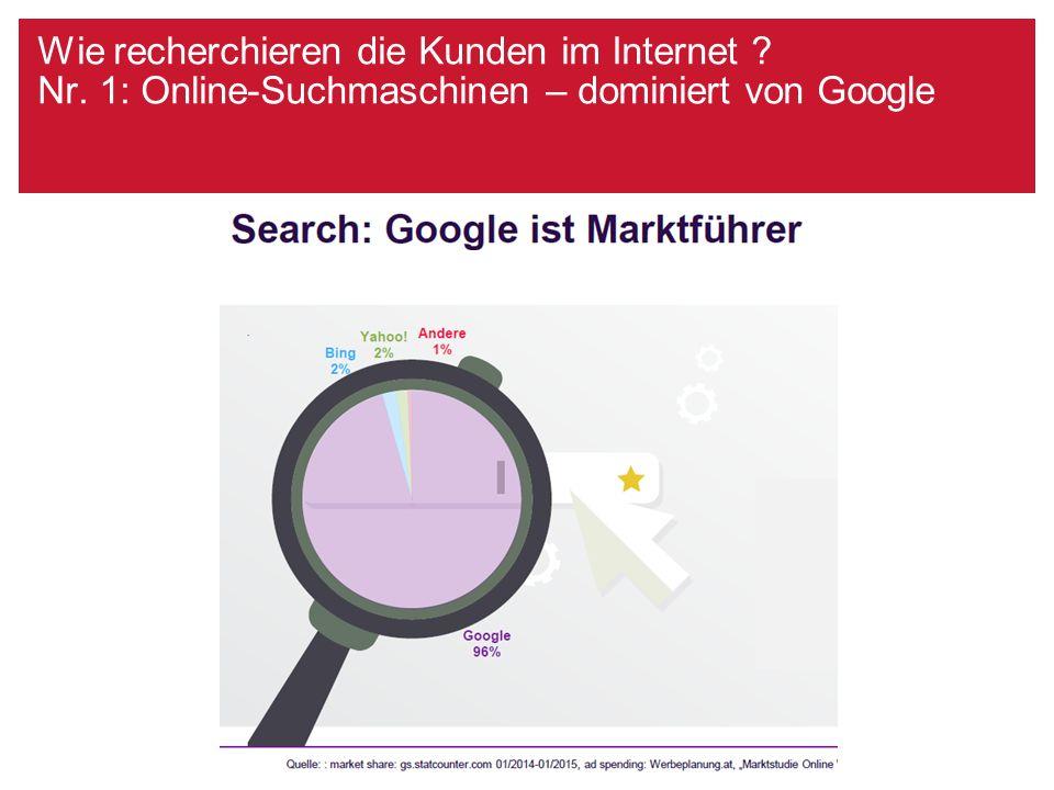 Wie recherchieren die Kunden im Internet ? Nr. 1: Online-Suchmaschinen – dominiert von Google