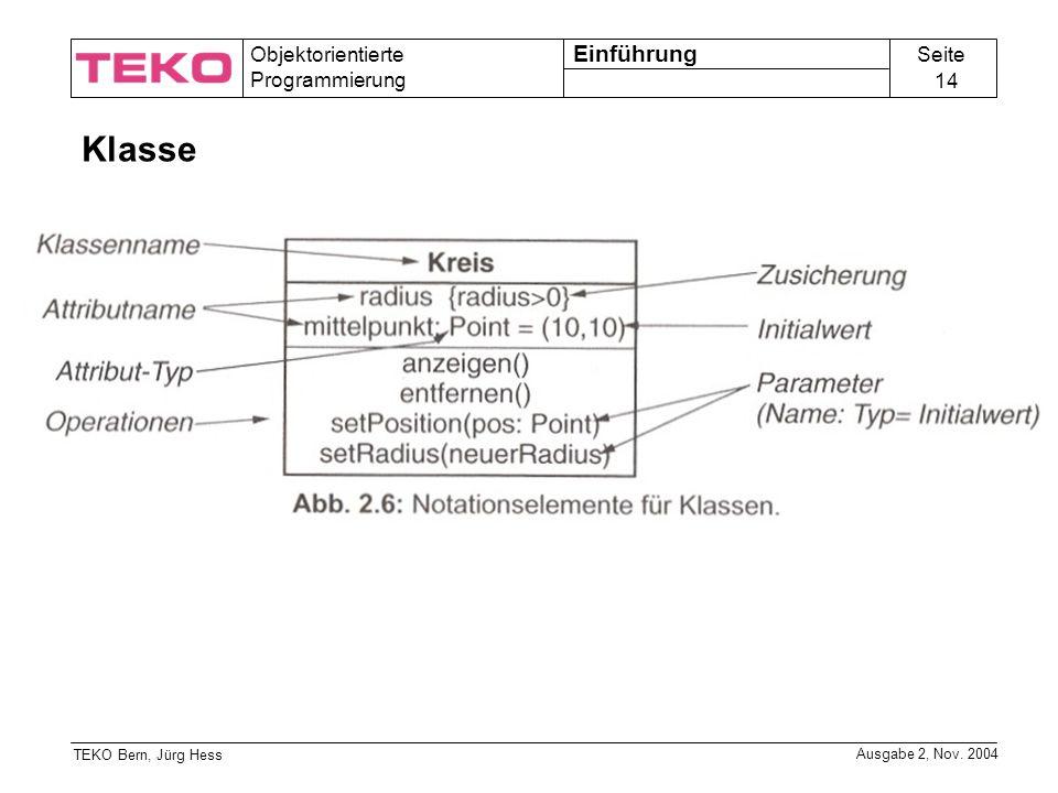 Seite 14 Objektorientierte Programmierung TEKO Bern, Jürg Hess Ausgabe 2, Nov.