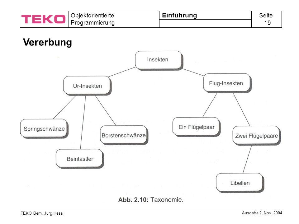 Seite 19 Objektorientierte Programmierung TEKO Bern, Jürg Hess Ausgabe 2, Nov.