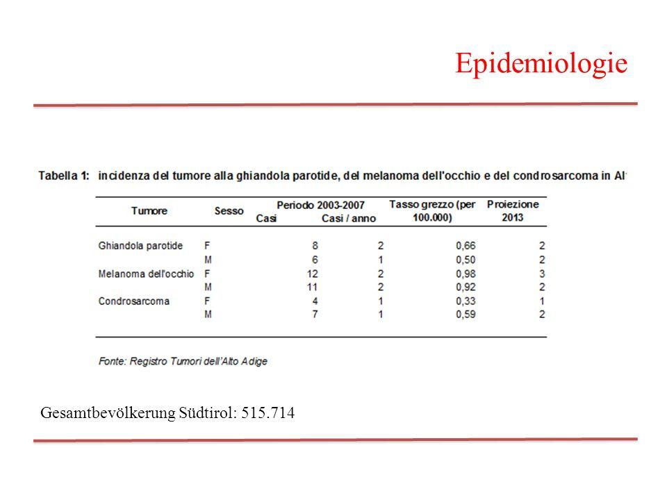 Epidemiologie Gesamtbevölkerung Südtirol: 515.714