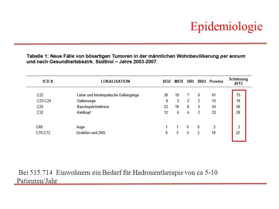 Epidemiologie Bei 515.714 Einwohnern ein Bedarf für Hadronentherapie von ca 5-10 Patienten/Jahr