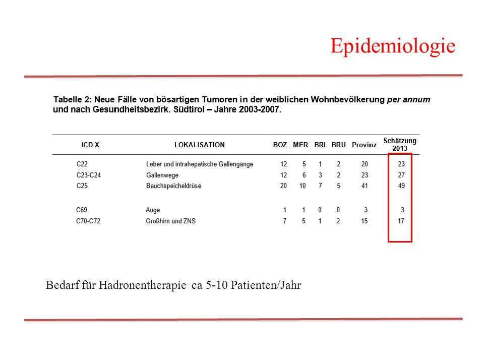 Epidemiologie Bedarf für Hadronentherapie ca 5-10 Patienten/Jahr
