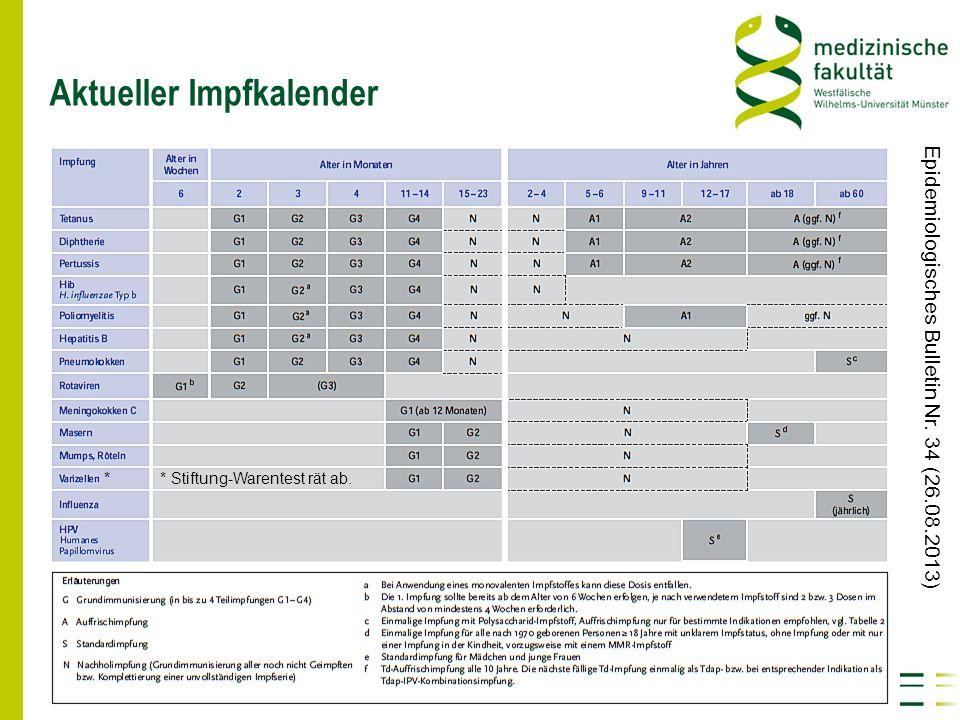 Aktueller Impfkalender Epidemiologisches Bulletin Nr. 34 (26.08.2013) * Stiftung-Warentest rät ab.*