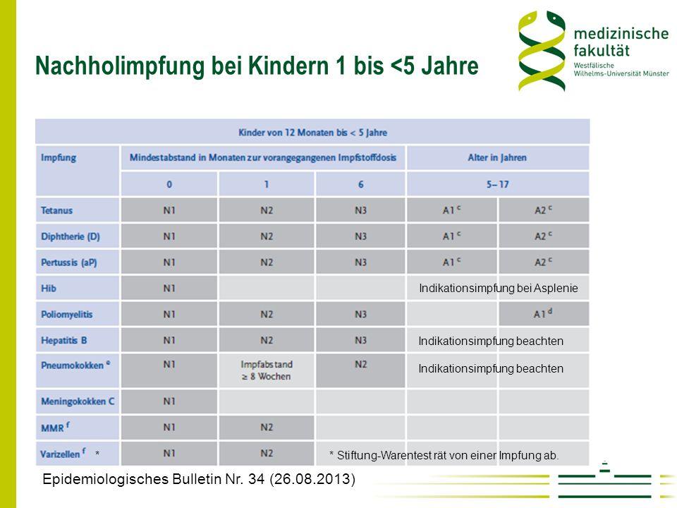 Nachholimpfung bei Kindern 1 bis <5 Jahre Epidemiologisches Bulletin Nr. 34 (26.08.2013) Indikationsimpfung beachten Indikationsimpfung bei Asplenie *