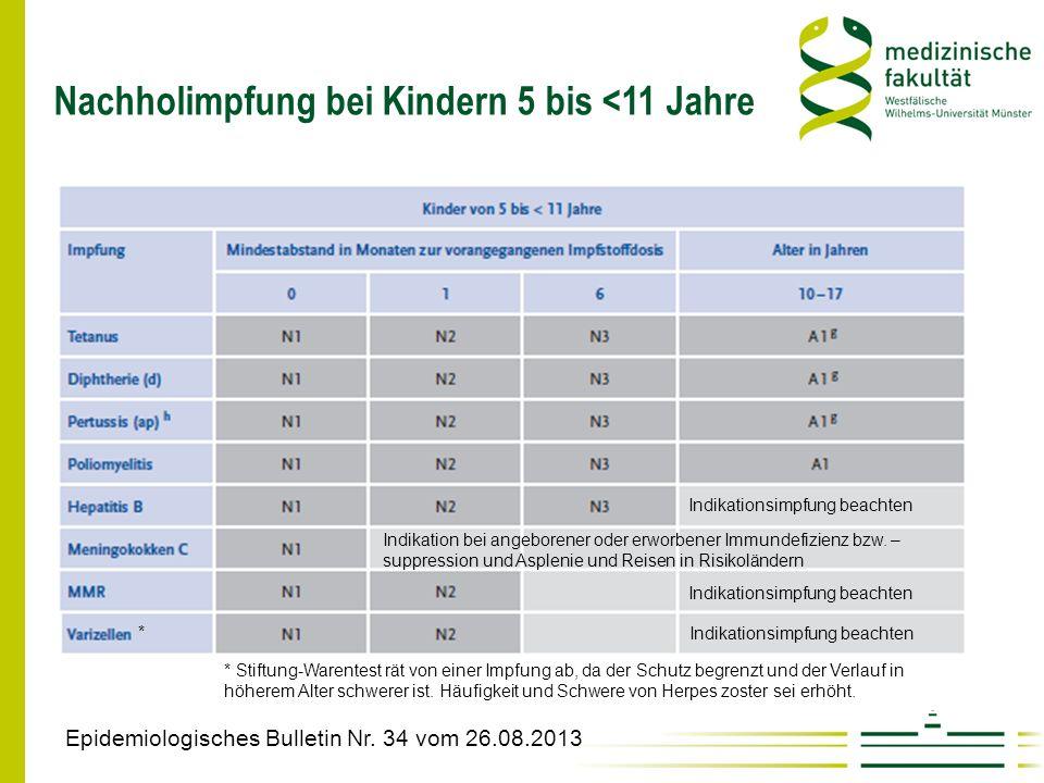 Nachholimpfung bei Kindern 5 bis <11 Jahre Epidemiologisches Bulletin Nr. 34 vom 26.08.2013 Indikation bei angeborener oder erworbener Immundefizienz