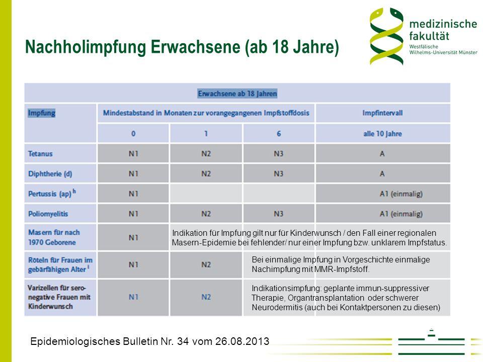 Nachholimpfung Erwachsene (ab 18 Jahre) Epidemiologisches Bulletin Nr. 34 vom 26.08.2013 Indikationsimpfung: geplante immun-suppressiver Therapie, Org
