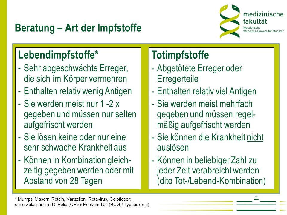 Nachholimpfung zwischen 11 und 18 Jahren Epidemiologisches Bulletin Nr.
