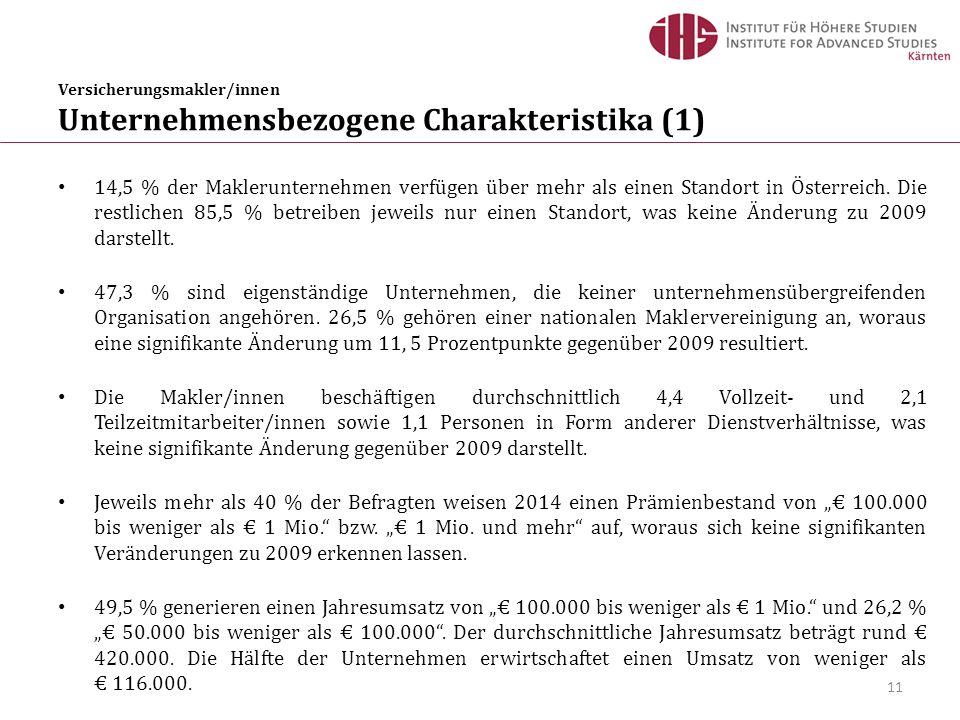 Versicherungsmakler/innen Unternehmensbezogene Charakteristika (1) 11 14,5 % der Maklerunternehmen verfügen über mehr als einen Standort in Österreich.