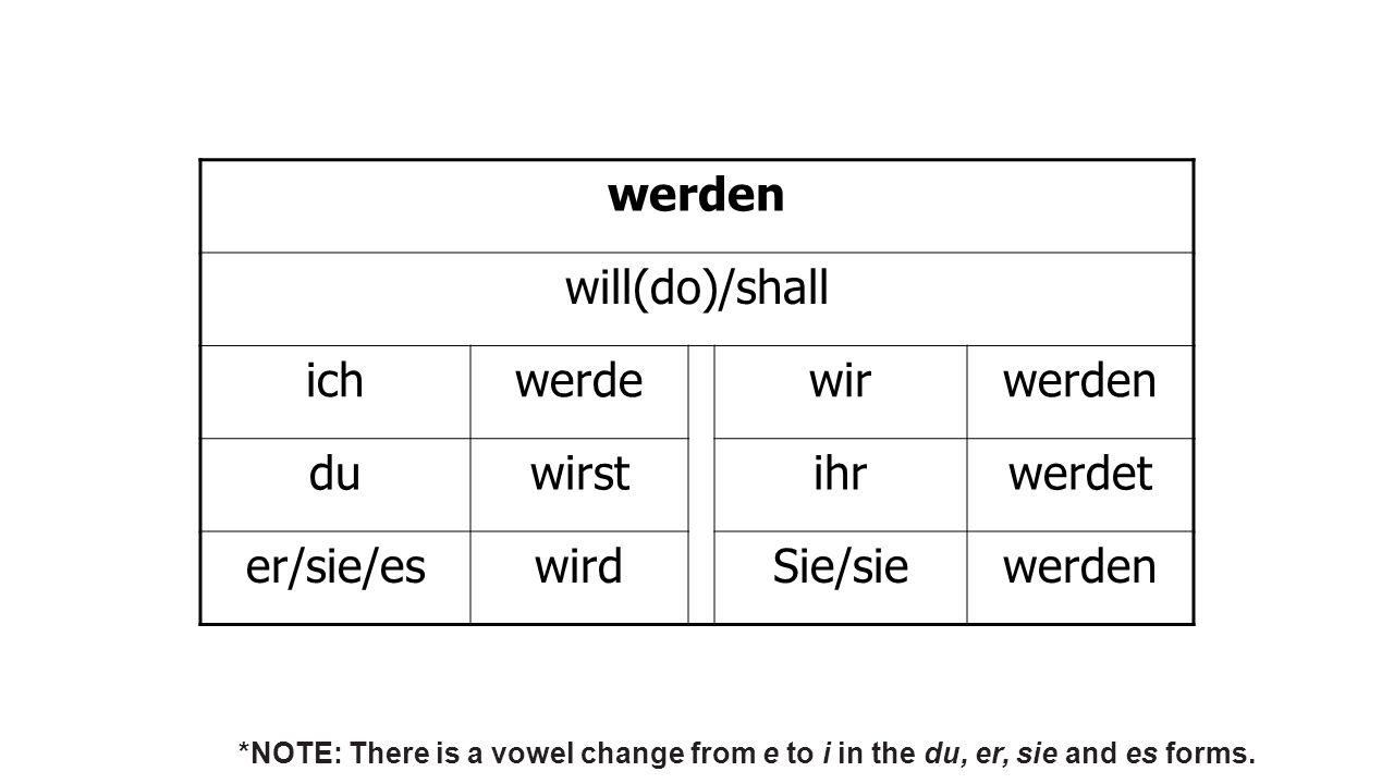 werden will(do)/shall ichwerdewirwerden duwirstihrwerdet er/sie/eswirdSie/siewerden *NOTE: There is a vowel change from e to i in the du, er, sie and