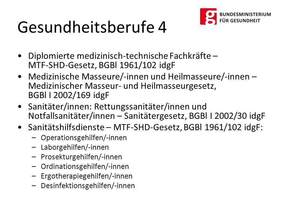 Tierärzte/-innen – Tierärztegesetz, BGBl 1975/16 idgF Apotheker/innen – Apothekengesetz, RGBl 1907/5 idgF Gesundheitsberufe 5