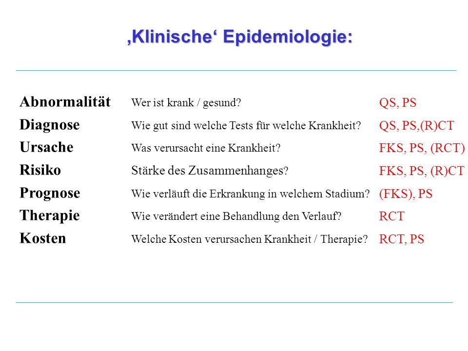 'Klinische' Epidemiologie: Abnormalität Wer ist krank / gesund.