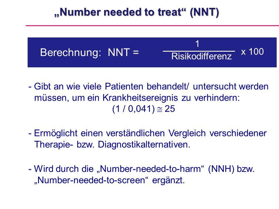 - Gibt an wie viele Patienten behandelt/ untersucht werden müssen, um ein Krankheitsereignis zu verhindern: (1 / 0,041)  25 - Ermöglicht einen verständlichen Vergleich verschiedener Therapie- bzw.