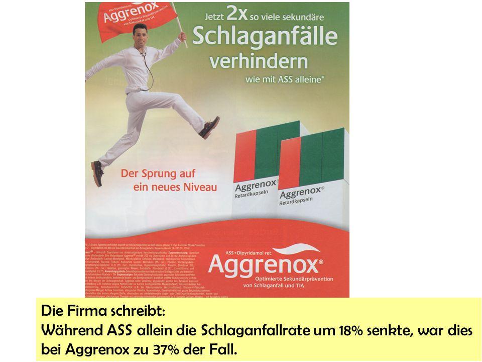 Die Firma schreibt: Während ASS allein die Schlaganfallrate um 18% senkte, war dies bei Aggrenox zu 37% der Fall.
