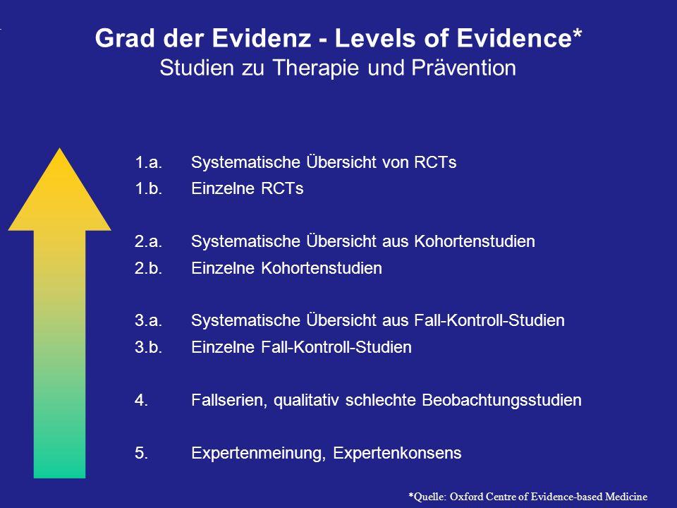 1.a.Systematische Übersicht von RCTs 1.b.