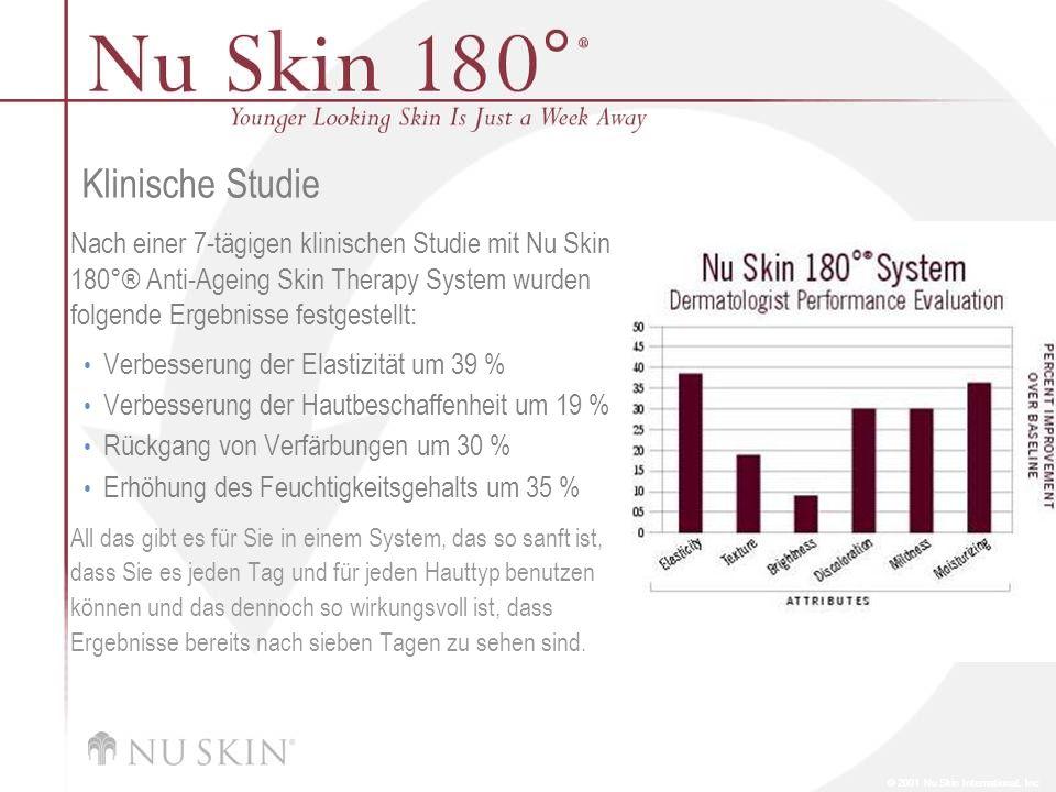 Klinische Studie Nach einer 7-tägigen klinischen Studie mit Nu Skin 180°® Anti-Ageing Skin Therapy System wurden folgende Ergebnisse festgestellt: Ver